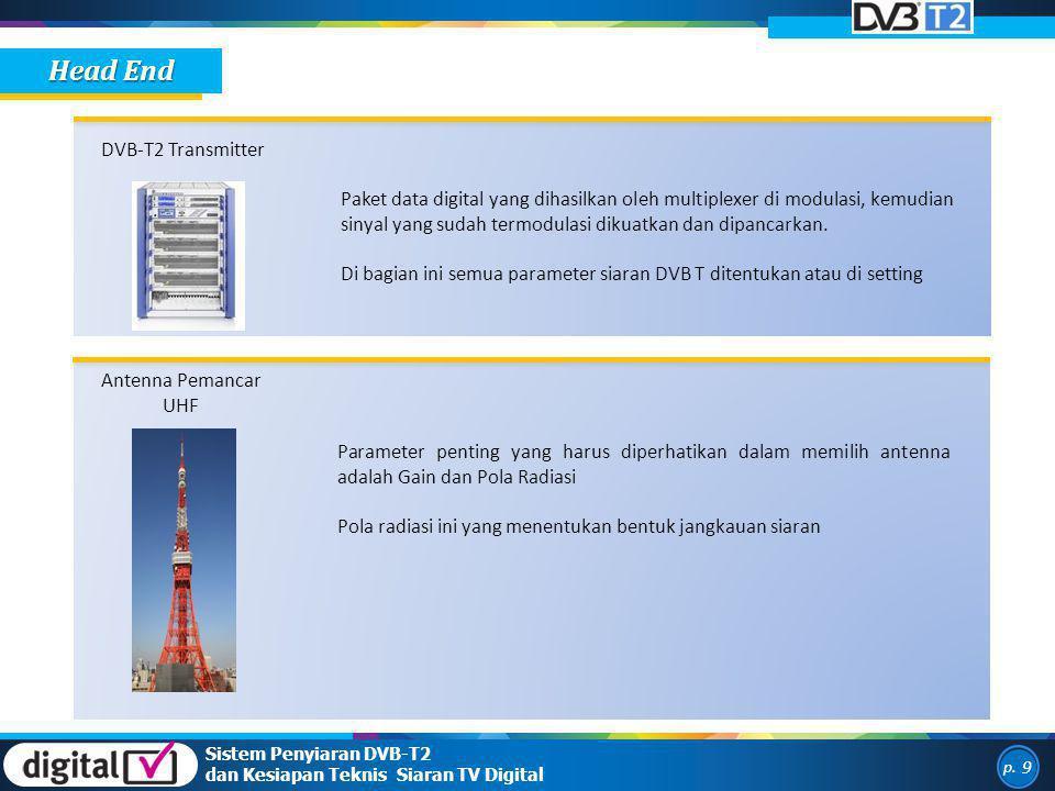 p. 9 Sistem Penyiaran DVB-T2 dan Kesiapan Teknis Siaran TV Digital Head End DVB-T2 Transmitter Paket data digital yang dihasilkan oleh multiplexer di