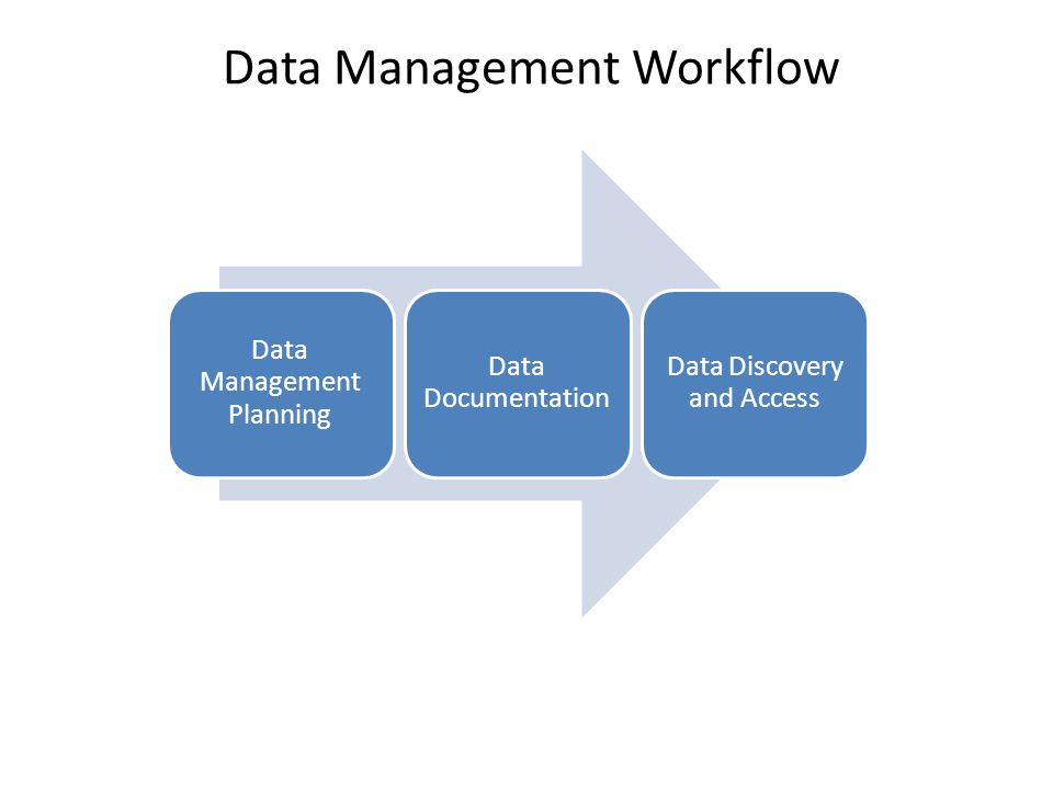 Data Management Planning • Annual detailed Data Management Plan for the Vessel – Data management expectations – Standard operating procedures and vocabularies – General data pipelines – Shipboard system specifics • Cruise-specific Data Management Plans – Cruise data collection objectives – Temporal and spatial boundaries – New data pipelines – Data management exceptions – Mission-specific keywords • OER DMP used as an example for EDMC DMP Directive Documentation 13