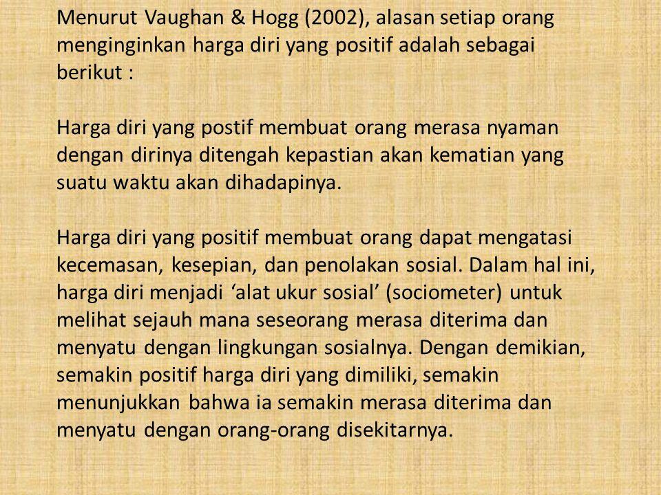 Menurut Vaughan & Hogg (2002), alasan setiap orang menginginkan harga diri yang positif adalah sebagai berikut : Harga diri yang postif membuat orang