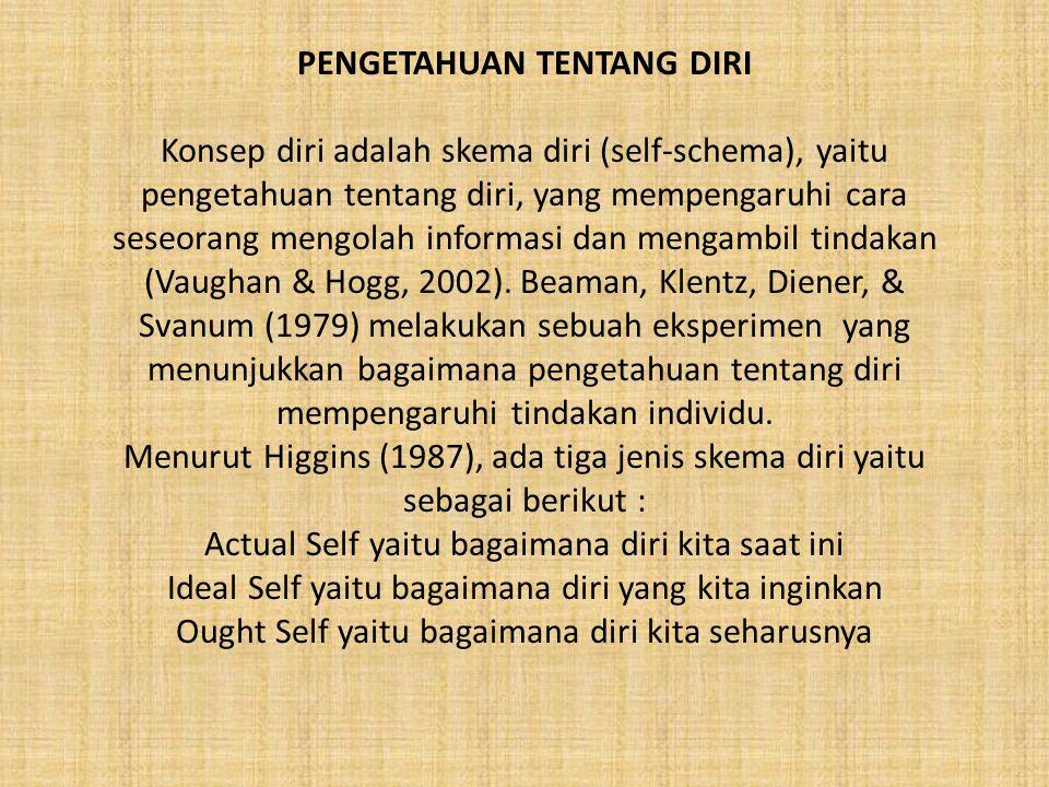 PENGETAHUAN TENTANG DIRI Konsep diri adalah skema diri (self-schema), yaitu pengetahuan tentang diri, yang mempengaruhi cara seseorang mengolah inform