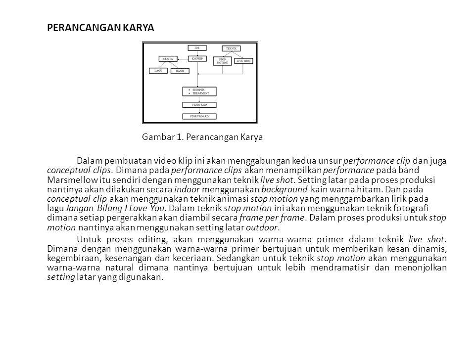 PERANCANGAN KARYA Gambar 1.