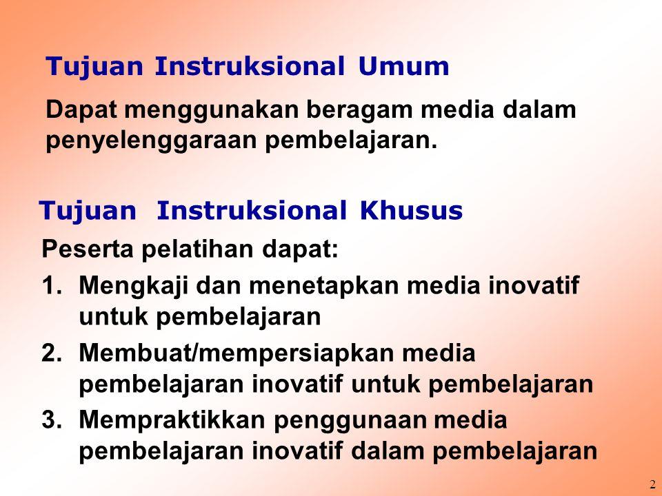 1 Oleh ngadimun_hd@unila.ac.id UPT Pelayanan Pembelajaran Unila