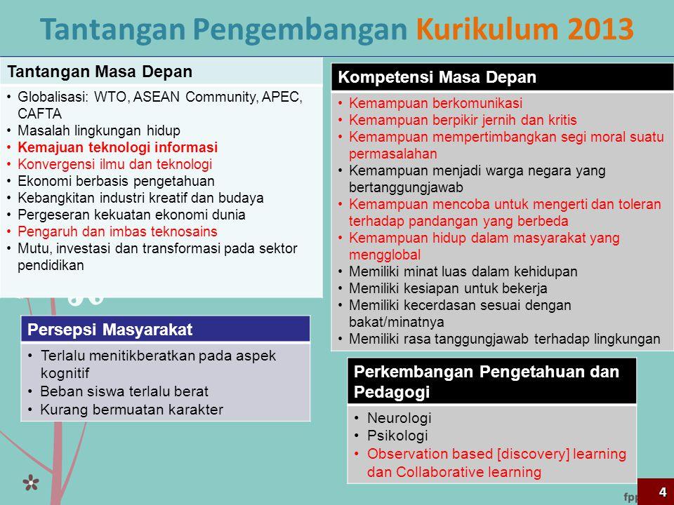 Tantangan Pengembangan Kurikulum 2013 Tantangan Masa Depan •Globalisasi: WTO, ASEAN Community, APEC, CAFTA •Masalah lingkungan hidup •Kemajuan teknolo