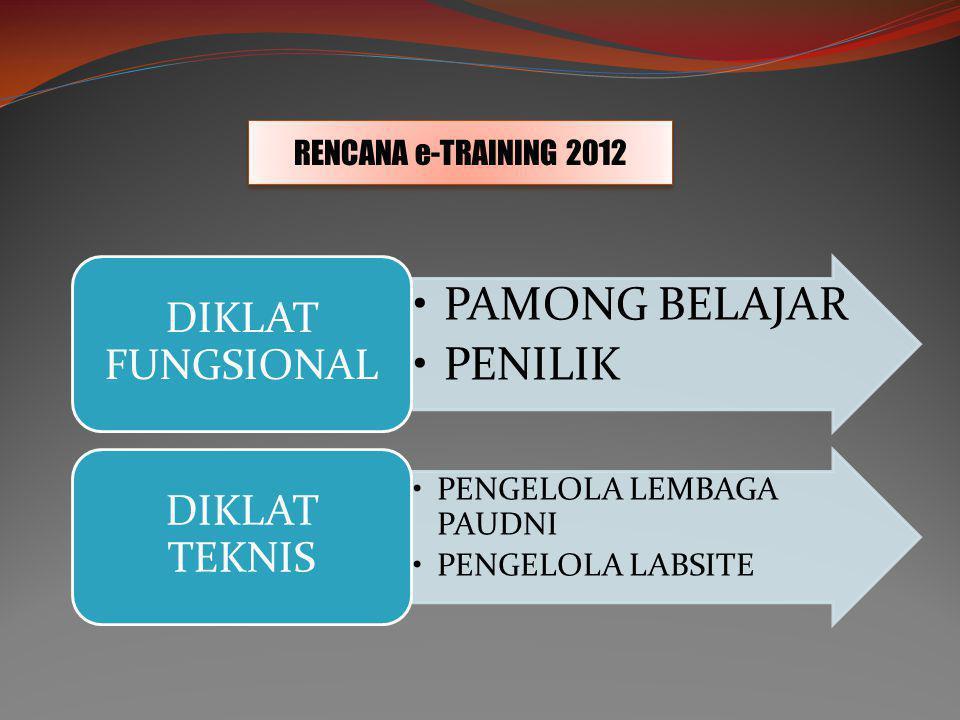 RENCANA e-TRAINING 2012 •PAMONG BELAJAR •PENILIK DIKLAT FUNGSIONAL •PENGELOLA LEMBAGA PAUDNI •PENGELOLA LABSITE DIKLAT TEKNIS