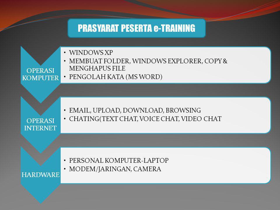 PRASYARAT PESERTA e-TRAINING OPERASI KOMPUTER •WINDOWS XP •MEMBUAT FOLDER, WINDOWS EXPLORER, COPY & MENGHAPUS FILE •PENGOLAH KATA (MS WORD) OPERASI IN