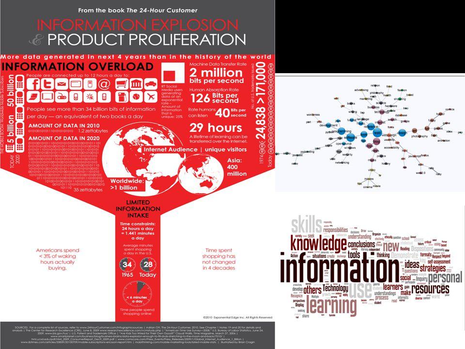  Tahu Pengguna Kita  Paham yg menjadi bidang fokus perpustakaan  Kejelasan dalam identifikasi kebutuhan informasi yang disampaikan oleh pemakai  Ketepatan dalam menggunakan berbagai alat / sumber penelusuran  Ketepatan dan kecermatan dalam melaksanakan dan menggunakan prosedur penelusuran  Kecermatan dalam menentukan analisa hasil penelusuran informasi.