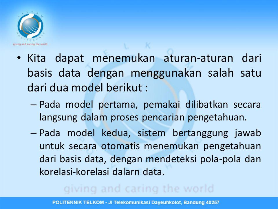 • Kita dapat menemukan aturan-aturan dari basis data dengan menggunakan salah satu dari dua model berikut : – Pada model pertama, pemakai dilibatkan secara langsung dalam proses pencarian pengetahuan.