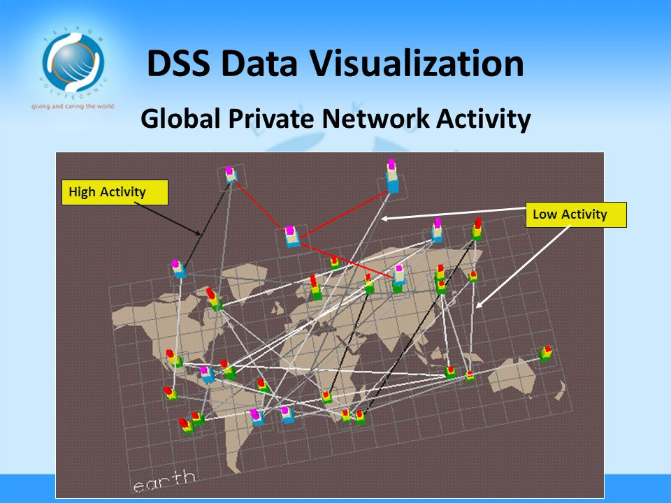 DSS Data Visualization Global Private Network Activity High Activity Low Activity
