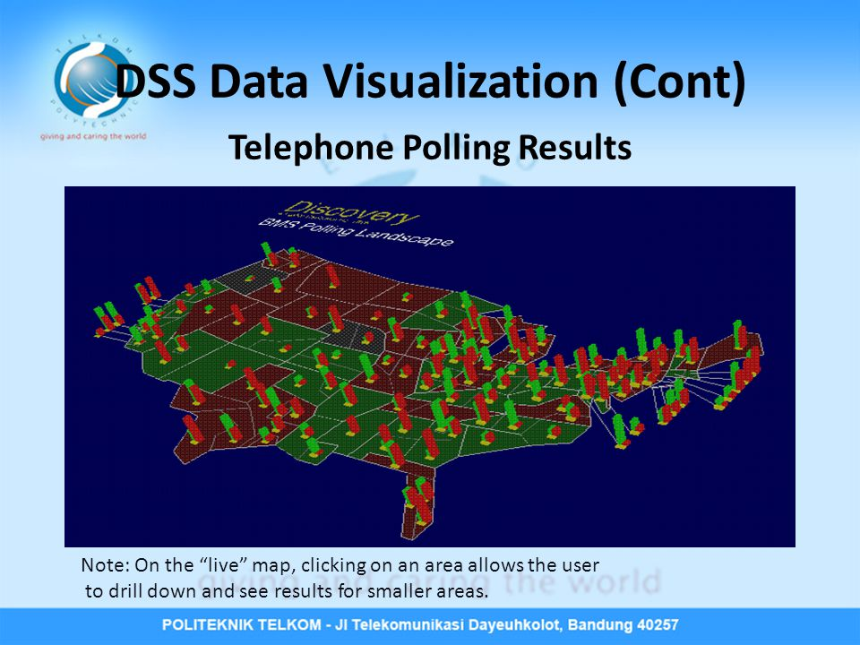 "DSS Data Visualization (Cont) Telephone Polling Results Note: On the ""live"" map, clicking on an area allows the user to drill down and see results for"