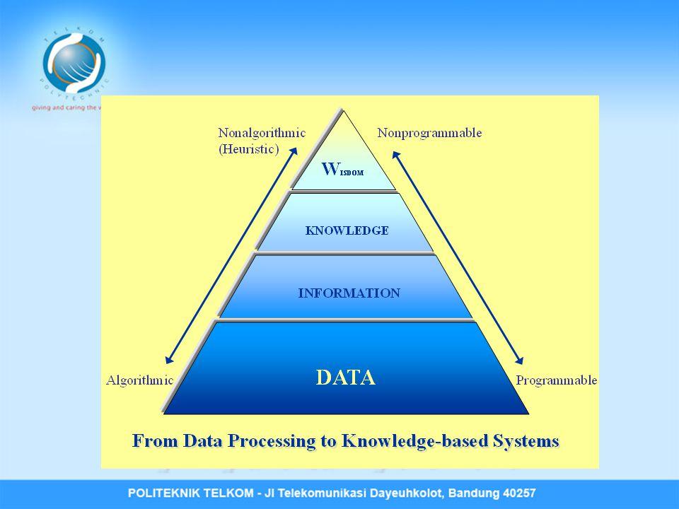 • Penyimpanan dan pengambilan data untuk mendukung pengambilan keputusan menghasilkan sejumlah isu penting sebagai berikut : – Permasalahan yang tidak dapat diselesaikan oleh SQL.