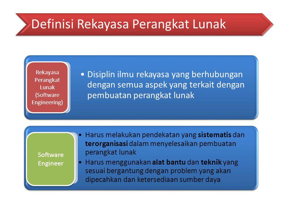 Definisi Rekayasa Perangkat Lunak •Disiplin ilmu rekayasa yang berhubungan dengan semua aspek yang terkait dengan pembuatan perangkat lunak •Harus mel