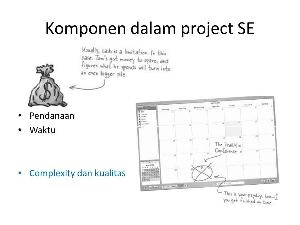 Komponen dalam project SE • Pendanaan • Waktu • Complexity dan kualitas