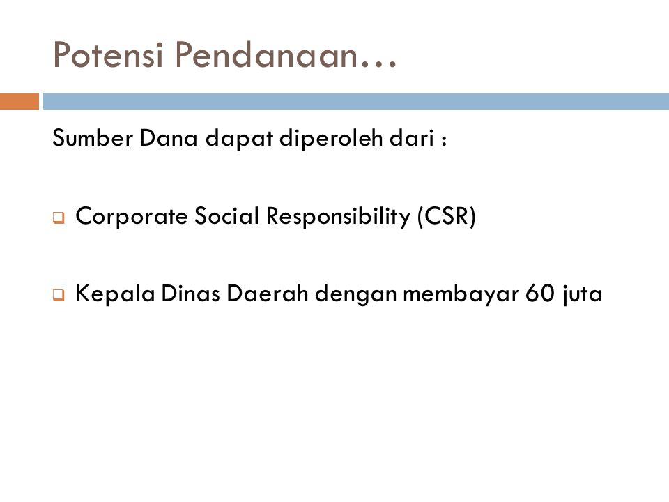 Potensi Pendanaan… Sumber Dana dapat diperoleh dari :  Corporate Social Responsibility (CSR)  Kepala Dinas Daerah dengan membayar 60 juta