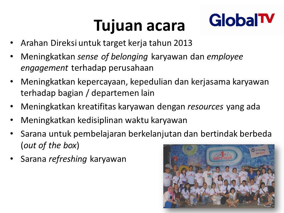 Tujuan acara • Arahan Direksi untuk target kerja tahun 2013 • Meningkatkan sense of belonging karyawan dan employee engagement terhadap perusahaan • M