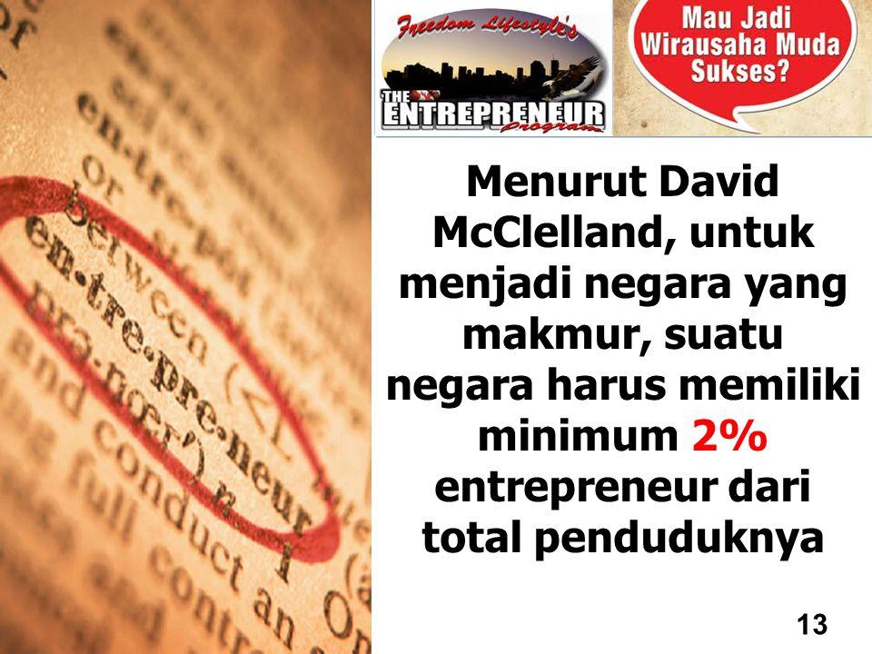 Wirausaha Indonesia pada tahun 2010 mencapai 0,24% atau sekitar 570.339 orang yang seharusnya 4,75 juta orang 12