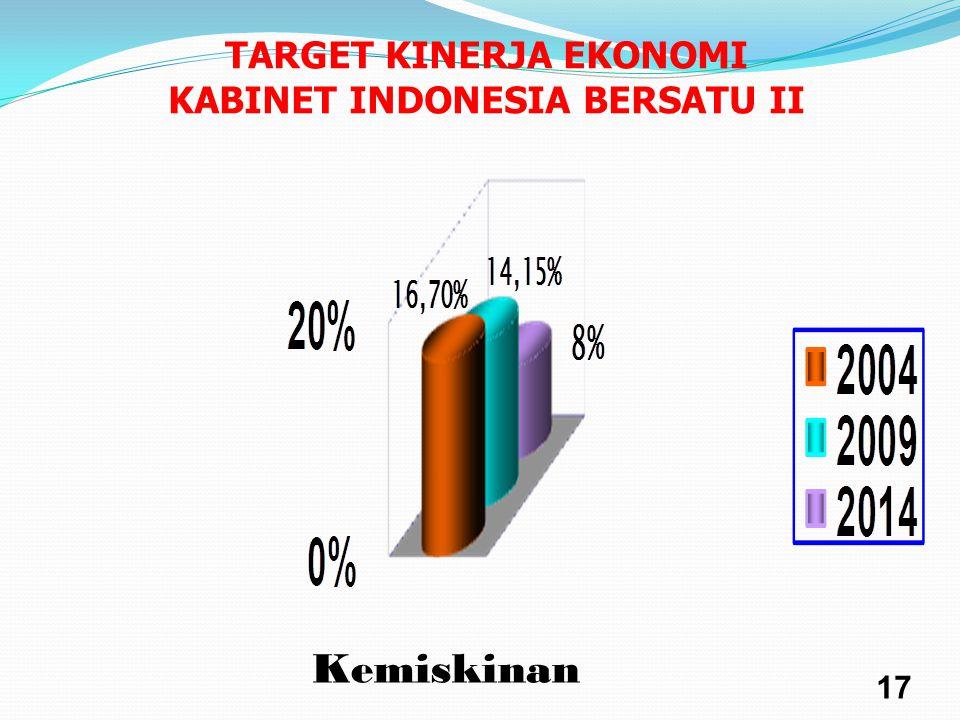 Jumlah Pengangguran TARGET KINERJA EKONOMI KABINET INDONESIA BERSATU II 16