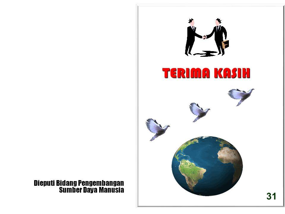"""VISI 2025 """"Mengangkat Indonesia menjadi negara maju dan merupakan kekuatan 12 besar dunia di tahun 2025 dan 8 besar dunia pada tahun 2045 melalui pert"""