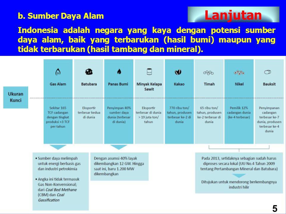 POTENSI INDONESIA a.Penduduk dan Sumber Daya Manusia Indonesia adalah negara dengan jumlah penduduk ke-4 terbesar di dunia. 3