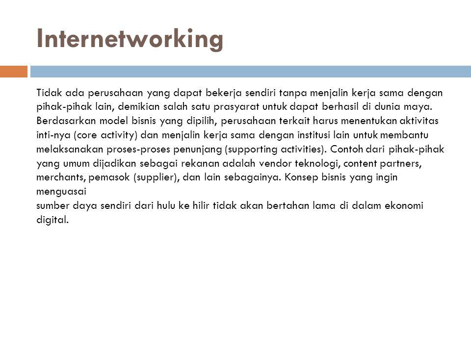Internetworking Tidak ada perusahaan yang dapat bekerja sendiri tanpa menjalin kerja sama dengan pihak-pihak lain, demikian salah satu prasyarat untuk