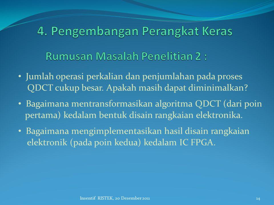 14Insentif RISTEK, 20 Desember 2011 • Jumlah operasi perkalian dan penjumlahan pada proses QDCT cukup besar. Apakah masih dapat diminimalkan? • Bagaim