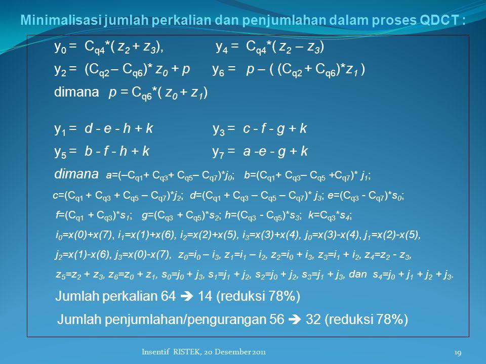 19Insentif RISTEK, 20 Desember 2011 Minimalisasi jumlah perkalian dan penjumlahan dalam proses QDCT : y 0 = C q4 *( z 2 + z 3 ), y 4 = C q4 *( z 2 – z 3 ) y 2 = (C q2 – C q6 )* z 0 + p y 6 = p – ( (C q2 + C q6 )*z 1 ) dimana p = C q6 *( z 0 + z 1 ) y 1 = d - e - h + k y 3 = c - f - g + k y 5 = b - f - h + k y 7 = a -e - g + k dimana a=(–C q1 + C q3 + C q5 – C q7 )*j 0 ; b=(C q1 + C q3 – C q5 +C q7 )* j 1 ; c=(C q1 + C q3 + C q5 – C q7 )*j 2 ; d=(C q1 + C q3 – C q5 – C q7 )* j 3 ; e=(C q3 - C q7 )*s 0 ; f=(C q1 + C q3 )*s 1 ; g=(C q3 + C q5 )*s 2 ; h=(C q3 - C q5 )*s 3 ; k=C q3 *s 4 ; i 0 =x(0)+x(7), i 1 =x(1)+x(6), i 2 =x(2)+x(5), i 3 =x(3)+x(4), j 0 =x(3)-x(4), j 1 =x(2)-x(5), j 2 =x(1)-x(6), j 3 =x(0)-x(7), z 0 =i 0 – i 3, z 1 =i 1 – i 2, z 2 =i 0 + i 3, z 3 =i 1 + i 2, z 4 =z 2 - z 3, z 5 =z 2 + z 3, z 6 =z 0 + z 1, s 0 =j 0 + j 3, s 1 =j 1 + j 2, s 2 =j 0 + j 2, s 3 =j 1 + j 3, dan s 4 =j 0 + j 1 + j 2 + j 3.