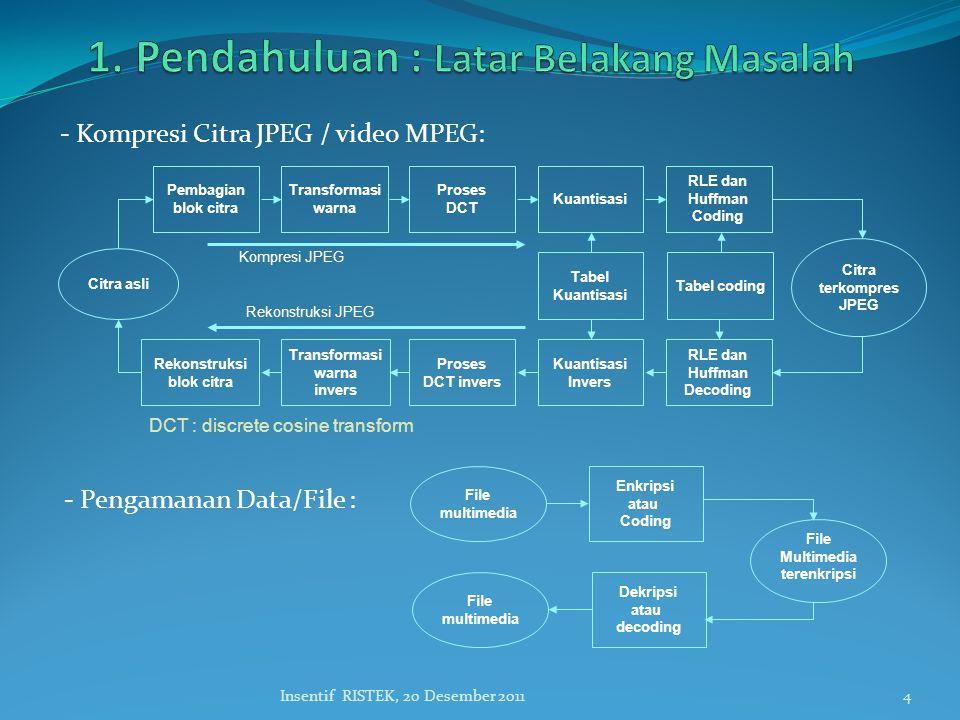 Enkripsi atau Coding File multimedia Dekripsi atau decoding File Multimedia terenkripsi File multimedia - Pengamanan Data/File : Pembagian blok citra