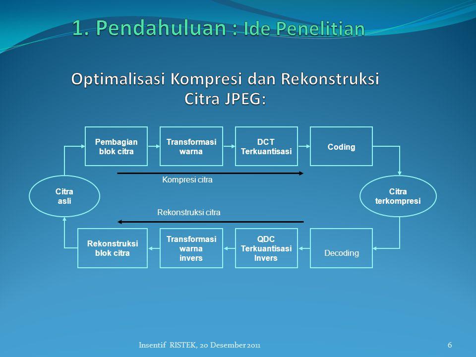 Minimalisasi jumlah perkalian dan penjumlahan dalam proses QDCT : 17Insentif RISTEK, 20 Desember 2011