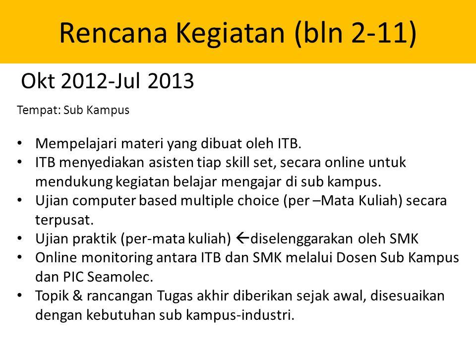 Rencana Kegiatan (bln 2-11) Tempat: Sub Kampus • Mempelajari materi yang dibuat oleh ITB.