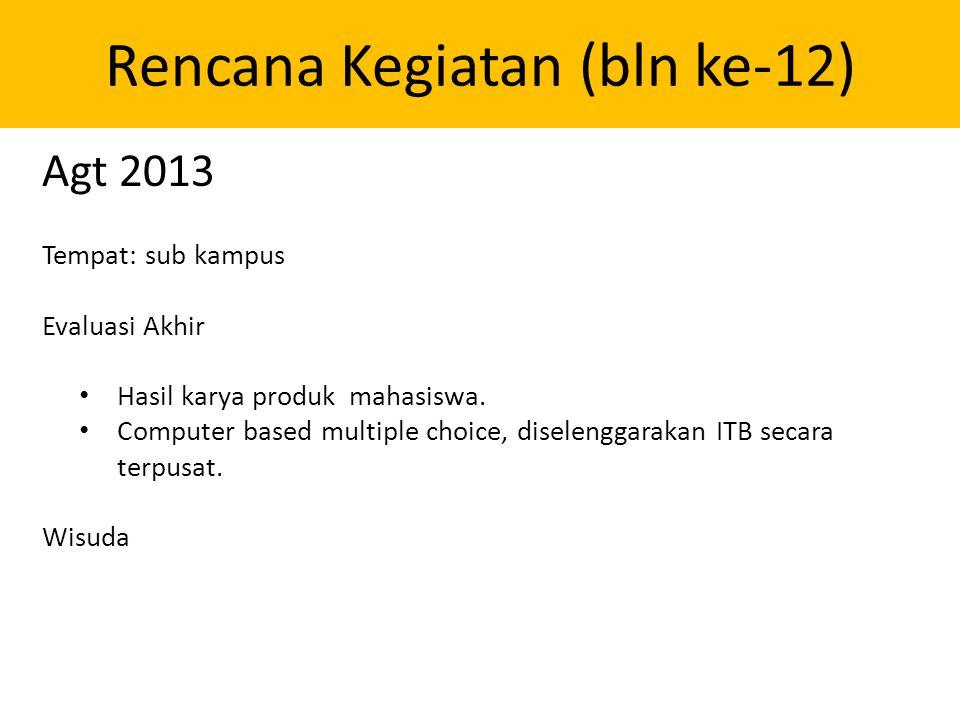 Rencana Kegiatan (bln ke-12) Tempat: sub kampus Evaluasi Akhir • Hasil karya produk mahasiswa.