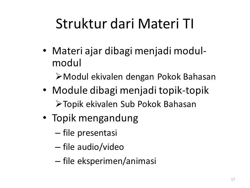 17 Struktur dari Materi TI • Materi ajar dibagi menjadi modul- modul  Modul ekivalen dengan Pokok Bahasan • Module dibagi menjadi topik-topik  Topik ekivalen Sub Pokok Bahasan • Topik mengandung – file presentasi – file audio/video – file eksperimen/animasi