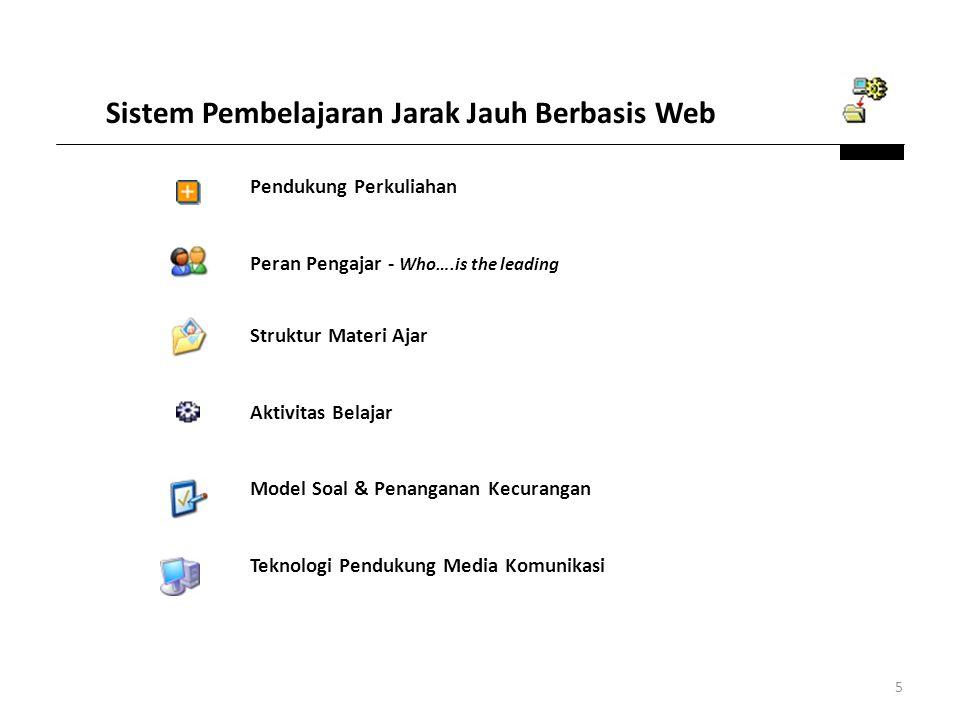 5 Sistem Pembelajaran Jarak Jauh Berbasis Web Pendukung Perkuliahan Peran Pengajar - Who….is the leading Struktur Materi Ajar Aktivitas Belajar Model Soal & Penanganan Kecurangan Teknologi Pendukung Media Komunikasi