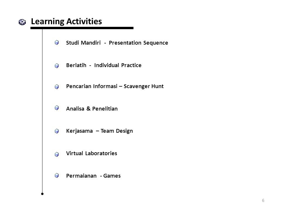6 Learning Activities Studi Mandiri - Presentation Sequence Berlatih - Individual Practice Pencarian Informasi – Scavenger Hunt Analisa & Penelitian Kerjasama – Team Design Virtual Laboratories Permaianan - Games