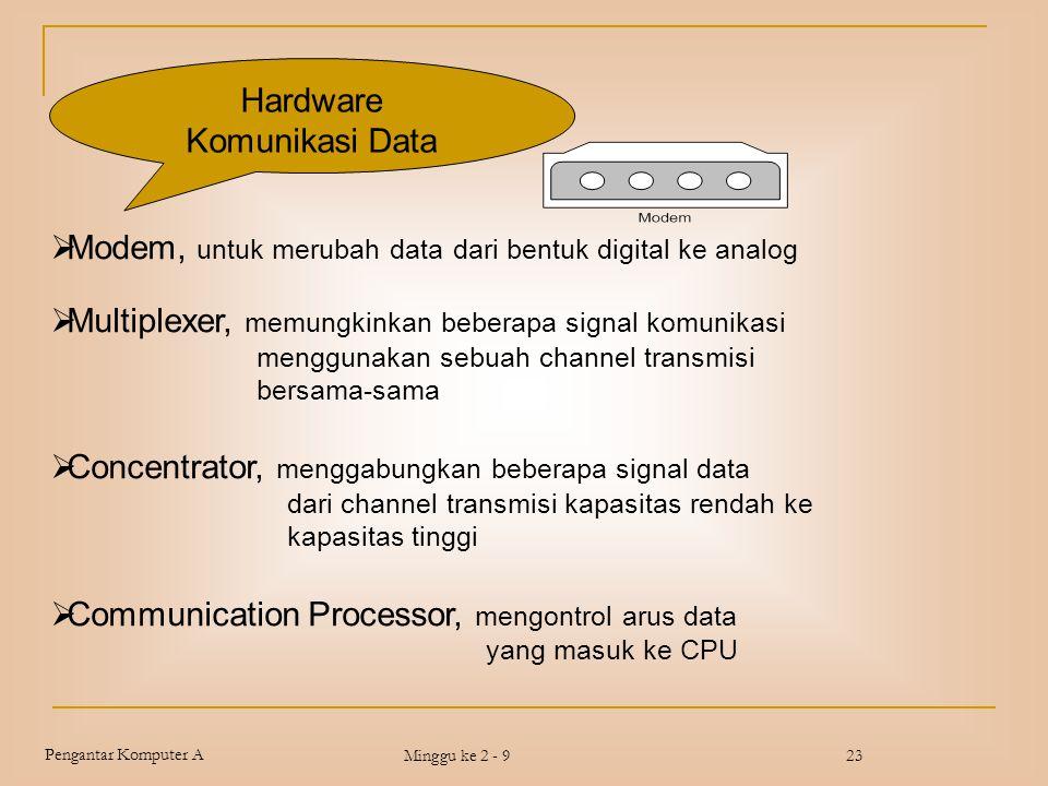 Pengantar Komputer A Minggu ke 2 - 923 Hardware Komunikasi Data  Modem, untuk merubah data dari bentuk digital ke analog  Multiplexer, memungkinkan