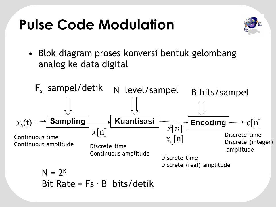•Dua teknik dasar yang digunakan –PCM (Pulse Code Modulation) –DM (Delta Modulation) Analog voice signal Sampling clock PAM signal PCM signal Sampling Circuit Sampling Circuit Quantizer and compander Quantizer and compander Digitized voice signal Data Analog -> Sinyal Digital