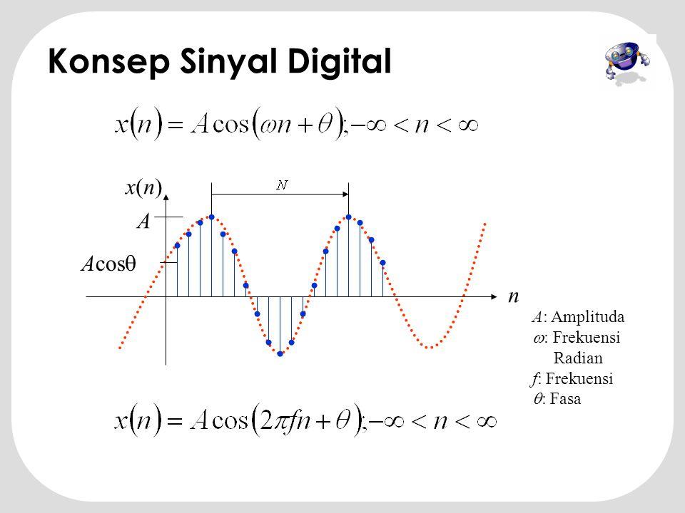 Konsep Sinyal Analog t xa(t)xa(t) A Acos  A: Amplituda  : Frekuensi Radian F: Frekuensi Hertz  : Fasa