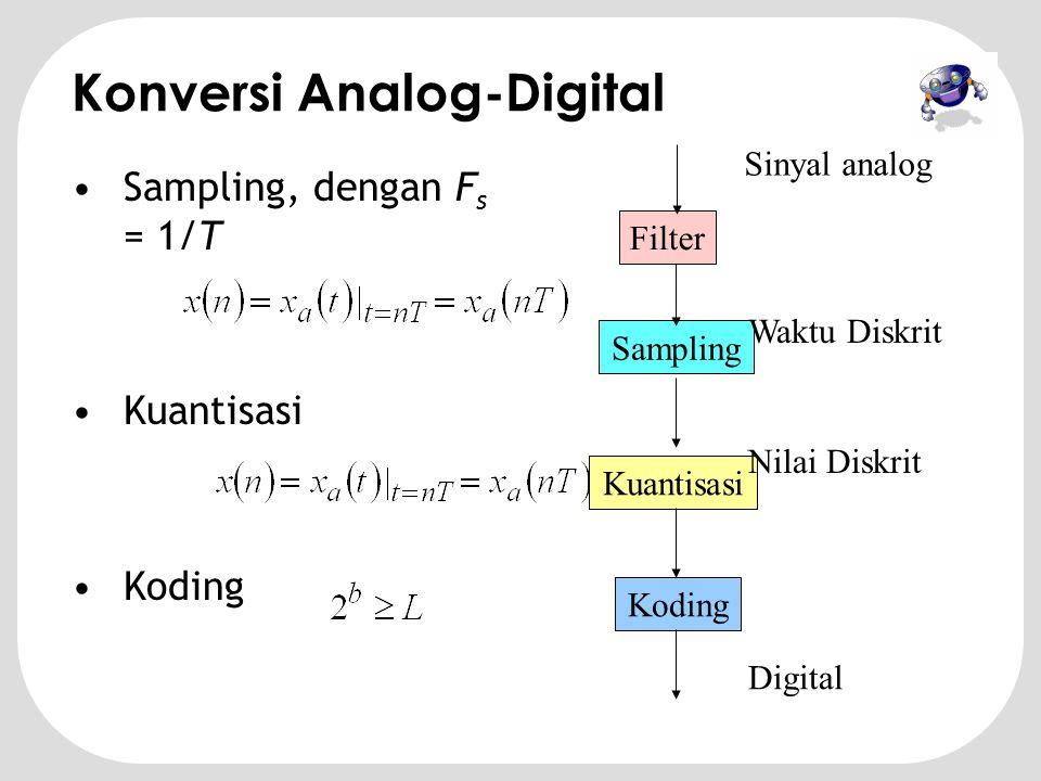 Konsep Sinyal Digital n x(n)x(n) A Acos  A: Amplituda  : Frekuensi Radian f: Frekuensi  : Fasa