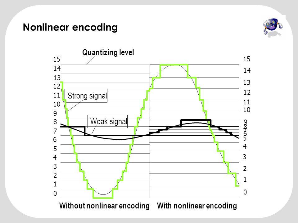 •PCM menggunakan pengkodean kuantisasi non-linear: spasi amplituda dari tiap level tidak linear –Ada step kuantisasi yang lebih banyak pada amplituda rendah (low) –Ini untuk mengurangi distorsi sinyal secara overall.