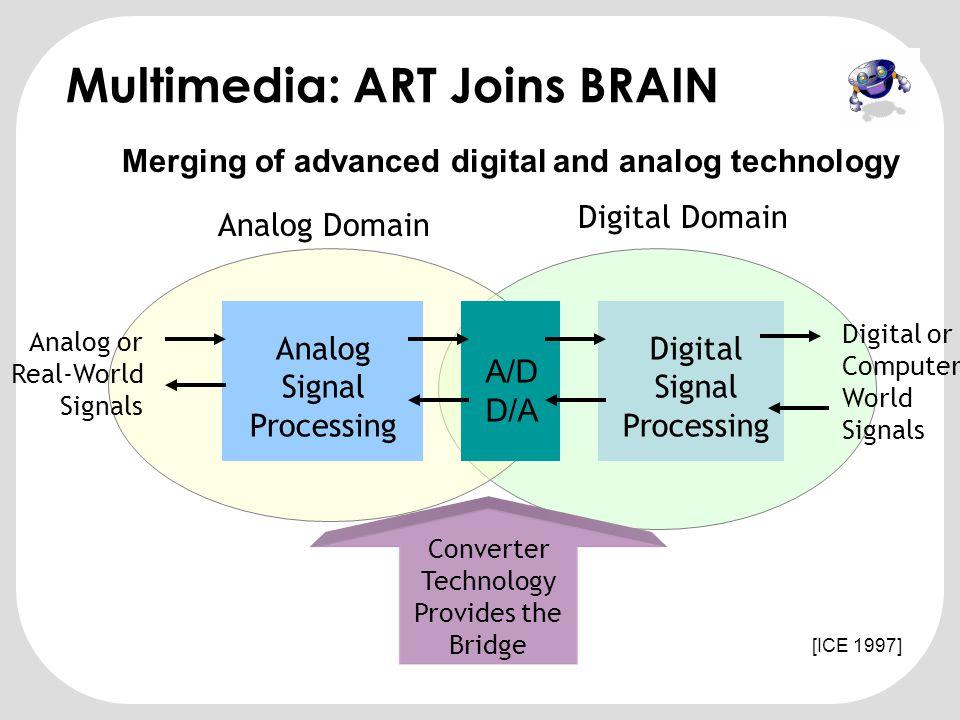 Representasi Digital •Kekuatan dari sistem multimedia adalah pada kemampuan multimedia untuk merepresentasikan berbagai informasi yang berbeda dalam bentuk bit stream … semua bentuk representasi, dari video sampai teks, dapat disimpan, diproses dan dipertukarkan menggunakan divais yang sama yaitu komputer Jain (1994), IEEE Multimedia vol.