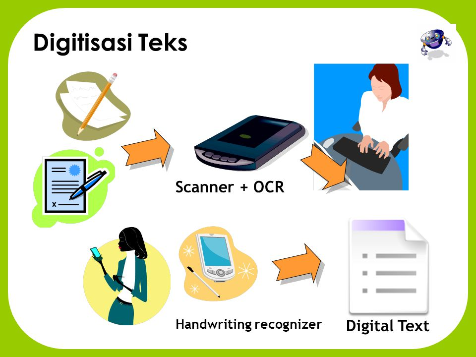 Perangkat untuk Digitisasi •Teks: scanners & OCR .txt,.html… •Citra (Images): scanners; cameras; Photoshop .gif,.jpg… •Audio: microphones; MIDI devices .wav,.midi,.mp3… •Video: video cameras; capture cards; Premiere .mpg,.avi…
