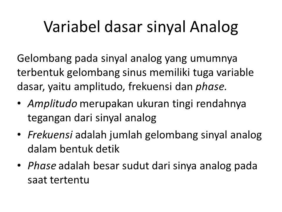 Variabel dasar sinyal Analog Gelombang pada sinyal analog yang umumnya terbentuk gelombang sinus memiliki tuga variable dasar, yaitu amplitudo, frekue