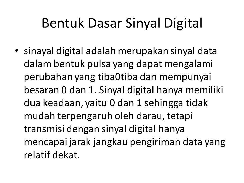 Bentuk Dasar Sinyal Digital • sinayal digital adalah merupakan sinyal data dalam bentuk pulsa yang dapat mengalami perubahan yang tiba0tiba dan mempunyai besaran 0 dan 1.