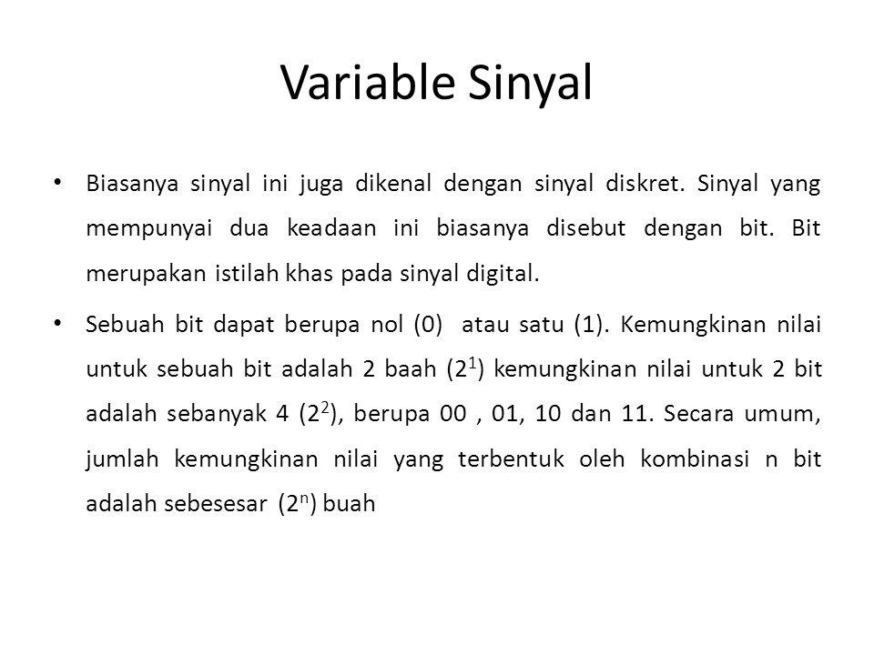 Variable Sinyal • Biasanya sinyal ini juga dikenal dengan sinyal diskret. Sinyal yang mempunyai dua keadaan ini biasanya disebut dengan bit. Bit merup