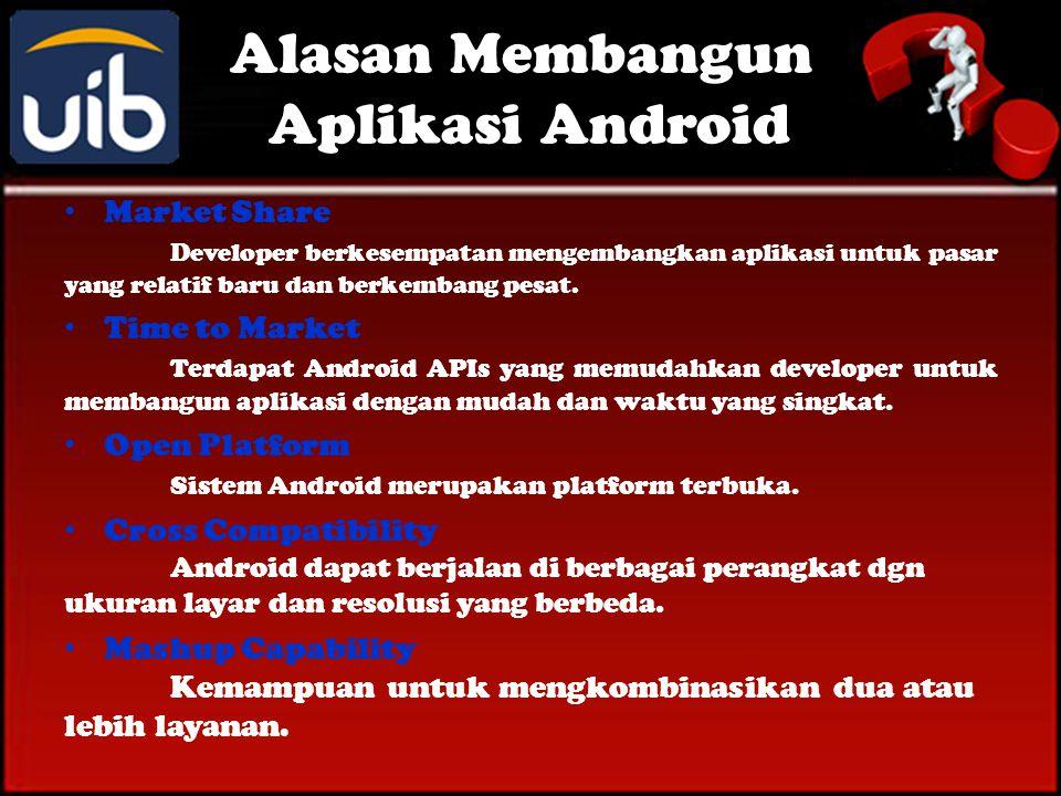 Dasar Pemograman Android • Activity Container untuk user interface.