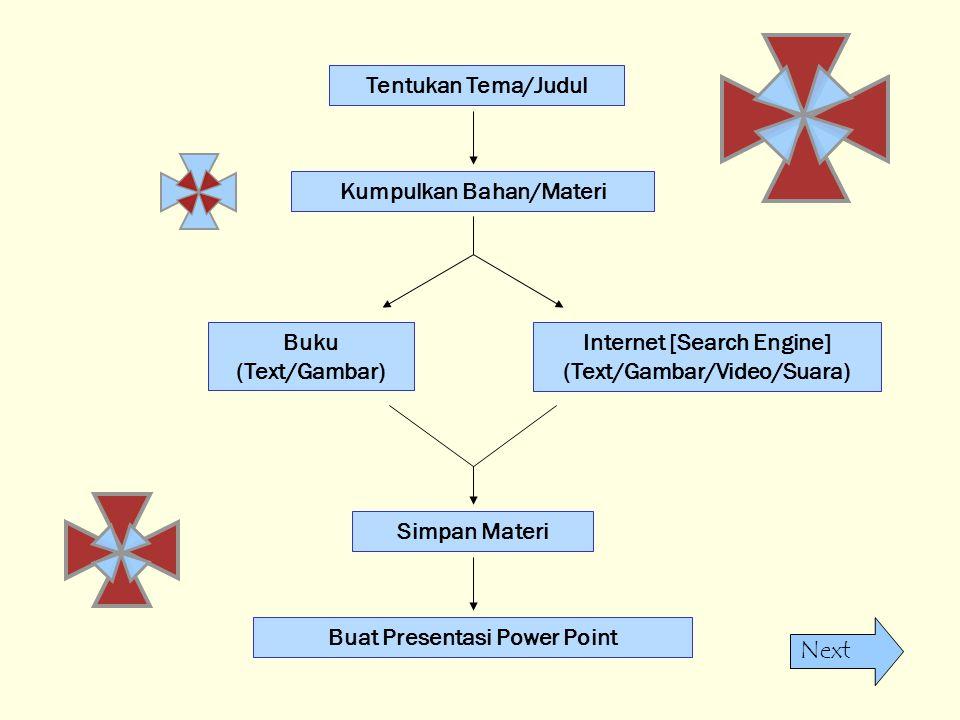 Next Tentukan Tema/Judul Kumpulkan Bahan/Materi Buku (Text/Gambar) Internet [Search Engine] (Text/Gambar/Video/Suara) Simpan Materi Buat Presentasi Po