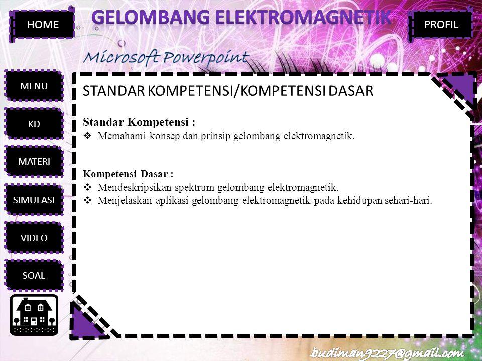 MENU KD MATERI SIMULASI VIDEO SOAL HOMEPROFIL STANDAR KOMPETENSI/KOMPETENSI DASAR Standar Kompetensi :  Memahami konsep dan prinsip gelombang elektro