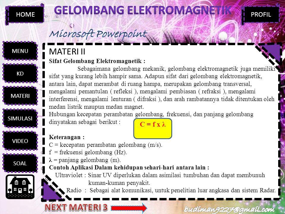 MENU KD MATERI SIMULASI VIDEO SOAL HOMEPROFIL MATERI II Sifat Gelombang Elektromagnetik : Sebagaimana gelombang mekanik, gelombang elektromagnetik jug