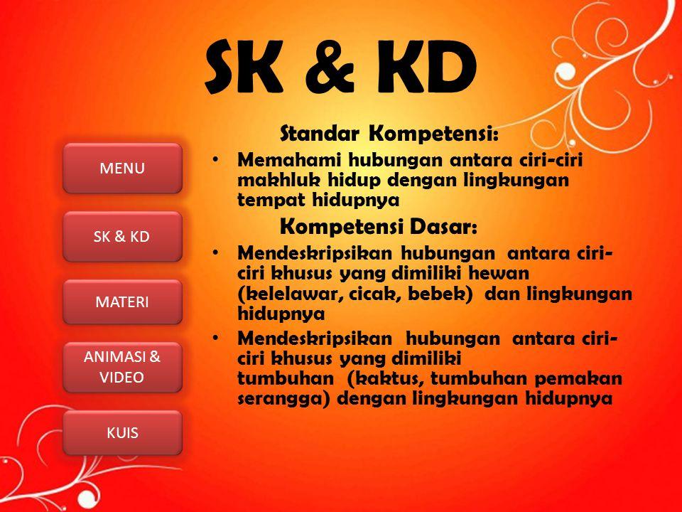 MENU SK & KD MATERI ANIMASI & VIDEO ANIMASI & VIDEO KUIS 2.