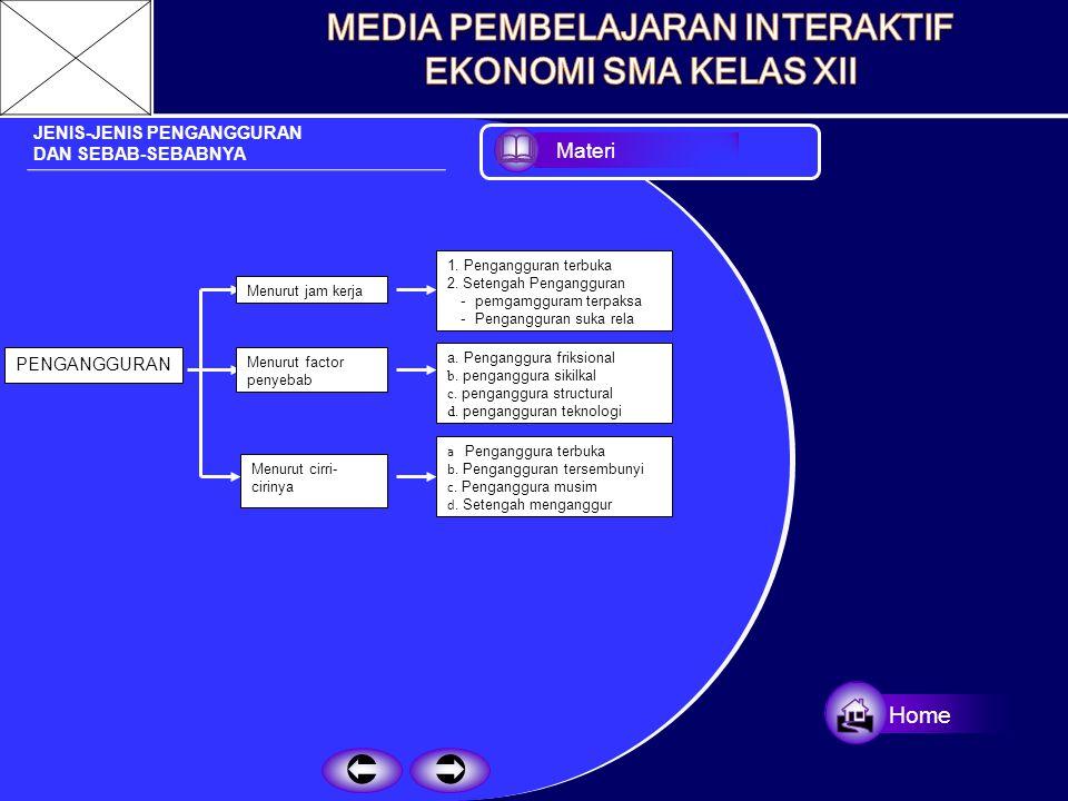 SISTEM UPAH YANG BERLAKU DI INDONESIA e. Sistem mitra usaha Dalam sistem ini pembayaran upah sebagian diberikan dalam bentuk saham perusahaan, tetapi