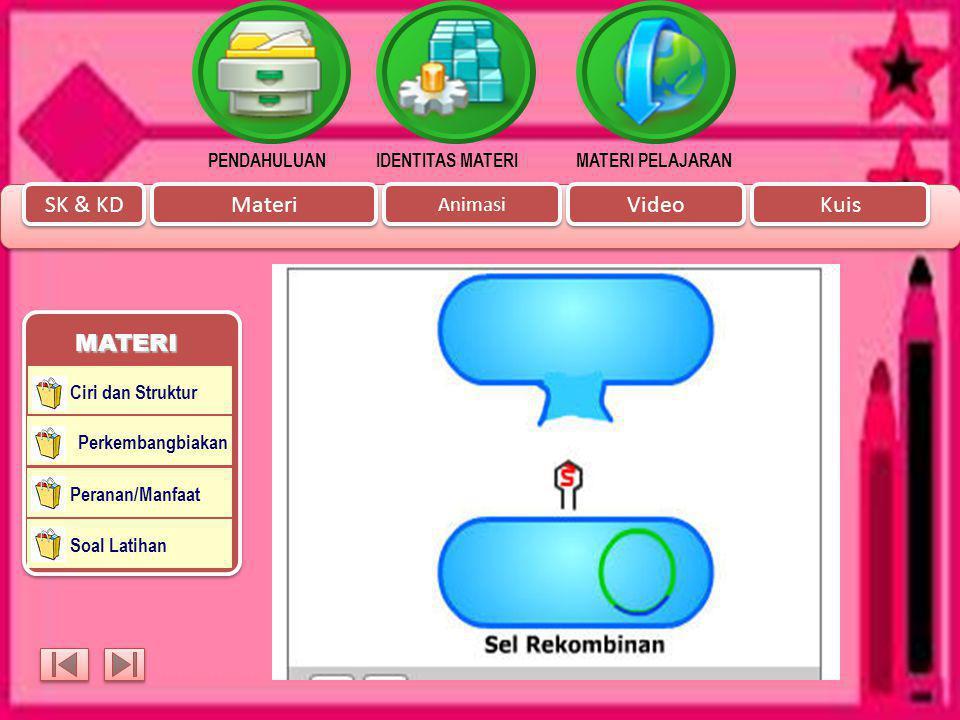 MATERI PELAJARANIDENTITAS MATERIPENDAHULUAN SK & KD Video Materi Animasi Kuis MATERI Ciri dan Struktur • • Perkembangbiakan Perkembangbiakan Peranan/Manfaat Soal Latihan