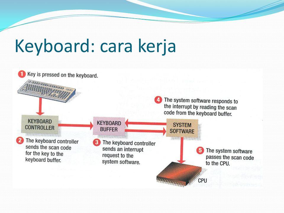 Keyboard: cara kerja